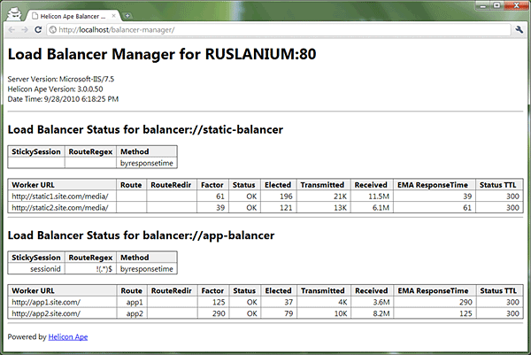 load balancer web interface