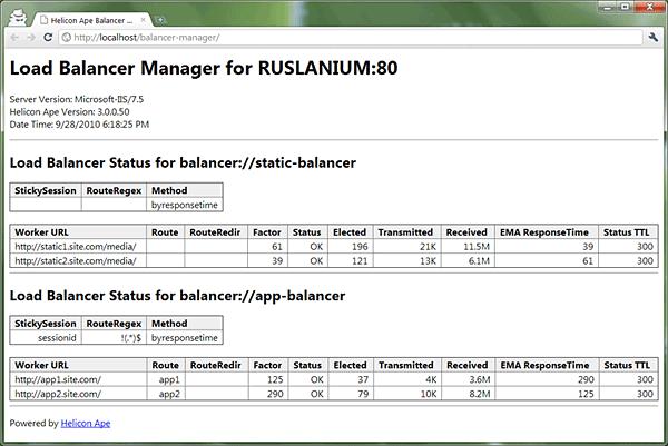 load balancer web interface